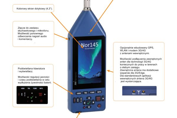 Analizator dźwięku Nor145