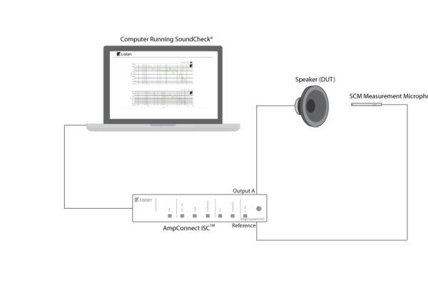 Interfejs AmpConnect