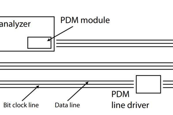 Sterownik liniowy Line Driver PDM