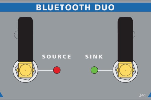 Modułowy, dwukanałowy analizator audio APx555 serii B